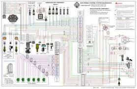 sterling wiring diagrams wiring diagram international truck wiring image similiar sterling truck parts diagram keywords on wiring diagram international
