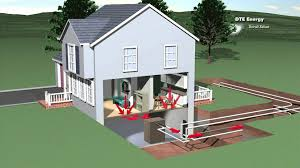 Delighful Geothermal Energy Pictures And Decorating Ideas
