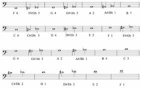 Slide Positions Trombone Quest