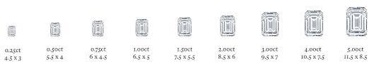 Carat Size Chart Emerald Cut Emerald Cut Diamonds Everything To Know Diamond Shape