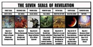 Chart Of Seven Seals Trumpets And Bowls What Is The Significance Of The Seven Seals Trumpets And