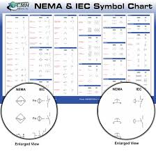 electrical reference posters and cards Wiring Diagram Symbols Chart nema and iec symbol chart automotive wiring diagram symbols chart