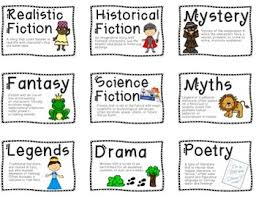 List Of Reading Genres Lessons Tes Teach