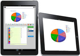 Chart App Iphone Chart Maker App Ipad Iphone Mac Chart Software Ios
