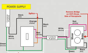 excellent msd 6010 wiring diagram scrutinize my car wiring aznakay MSD Digital 6AL Wiring-Diagram valuable how to wire an outlet diagram how to wire a switched outlet diagram wellread me