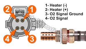 part 1 oxygen sensor heater test p0135 2000 4 7l dodge dakota oxygen sensor heater test p0135 2000 4 7l dodge dakota durango federal