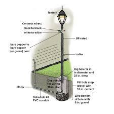 z wave motion sensor light wiring diagram z discover your wiring images of z wave motion sensor light wiring diagram wire diagram