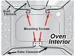 appliance411 faq how do i replace an oven element conventional oven element mounting