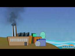what is air pollution causes effects mocomi kids  what is air pollution causes effects mocomi kids