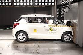 new car releases 2015 europeEuro NCAP  The European New Car Assessment Programme