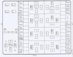 1986 bmw 325e fuse box diagram all wiring diagram e30 fuse box simple wiring diagram 1986 white 4 door bmw 325e 1986 bmw 325e fuse box diagram