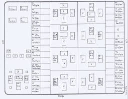 bmw e30 fuse box diagram wiring diagrams best e30 fuse box chart wiring diagram online bmw e30 fuel filter bmw e30 fuse box diagram