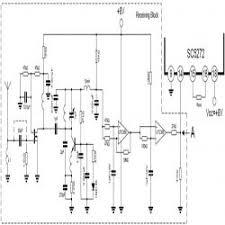 wireless anemometer sensor using scada engineersgarage wireless anemometer sensor using scada circuit diagram