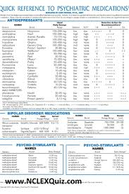 Methylphenidate Dosage Chart Psychotropic Medication Cheat Sheet 2019 Psychiatric