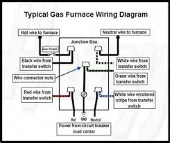 wiring diagram for a furnace images wiring diagram for a furnace wiring circuit wiring