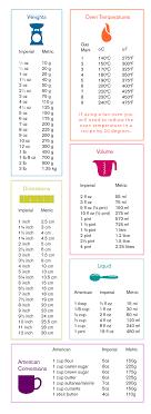 baking measurements conversion table bake special information  baking measurements conversion table bake