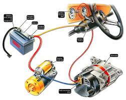 wiring diagram for alternator light the wiring diagram troubleshooting the ignition warning light how a car works wiring diagram