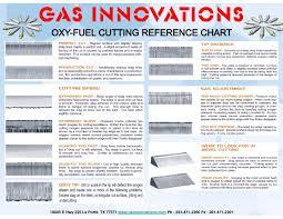 Oxy Chart Oxy Propylene Cut Chart Fab Cut Systems Inc