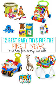 Best toys for baby