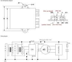 loncin 110 wiring diagram loncin image wiring diagram lifan 110 wiring diagram lifan auto wiring diagram schematic on loncin 110 wiring diagram