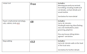 Services And Price List Oxford Pet Sitter