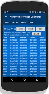 House Amortization Schedule Mortgage Calculator App For Android