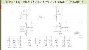 wiring diagram substation images single line diagram on electrical substation one line diagram