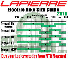 Lapierre Bikes Size Guide What Size Frame Do I Need