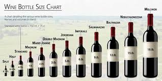 Bottle Size Chart Wine Bottle Size Chart How Many Does The Big One Serve