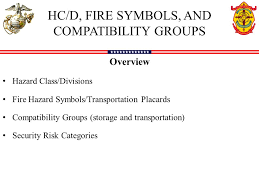 Cargo Compatibility Chart Hazard Class Division Hc D Fire Symbols And