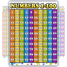 100 Chart Poster Counting 1 100 Numbers Laminated Chart Poster By Young N Refined 15x20