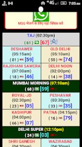 23 Paradigmatic Satta King Satta Number Chart