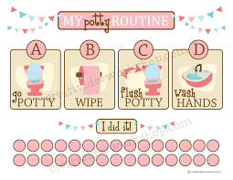 Potty Training Chart For Girls Want Tips For Toddler Toilet Training Potty Training For