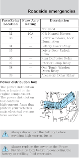 similiar 04 taurus fuse box diagram keywords 2003 ford taurus fuse box diagram on 04 taurus fuse panel diagram