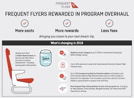 Qantas To Make Major Program Changes In September 2019