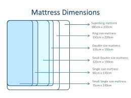 what is the dimensions of a king size bed king bed size bed sizes chart home improvement king mattress size