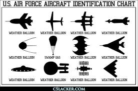 Air Force Aircraft Identification Chart Us Air Force Aircraft Identification Chart Aviation Humor