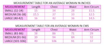Standard Measurement Chart For Blouse Size Chart For Saree