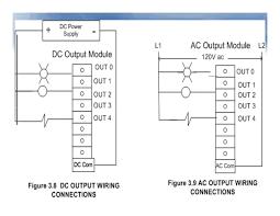 plc wiring diagram plc image wiring diagram simple wiring diagram of plc simple auto wiring diagram schematic on plc wiring diagram