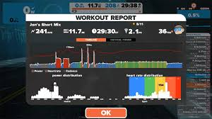 working the most from zwift workouts