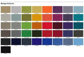 Furniture Upholstery Fabric Chart