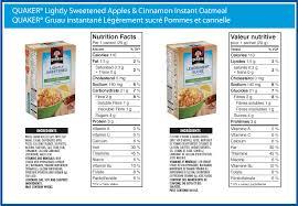 quaker reduced sugar apples cinnamon instant oatmeal