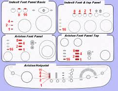 hotpoint washing machine faults. Brilliant Hotpoint Appearance Of The Control Panel Affected By Error Codes Washing  Machine Parts Technical Data On And Faults Ariston Hotpoint Indesit  And Faults