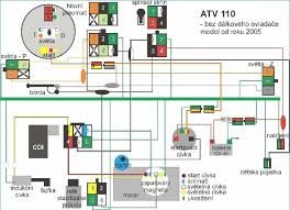 125cc chinese atv won t start business in western com per nk to unique chinese 125cc atv wiring diagram