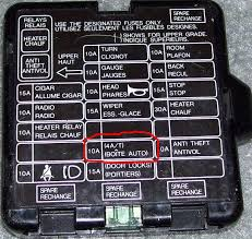 mitsubishi 3000gt fuse box layout wiring diagram user 91 3000gt fuse diagram wiring diagram list 1991 mitsubishi 3000gt fuse box diagram 91 3000gt fuse
