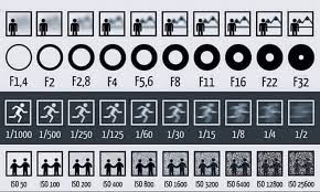 A Picture To Show You Clearly The Effects Of Aperture