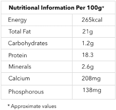 nutrition facts paneer nutritional facts