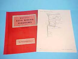 1950 Willys Wiring Diagram Willys Truck Wiring Diagram