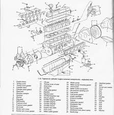 ford straight 6 engine diagram explore wiring diagram on the net • ford 300 inline straight 6 engine diagrams wiring 300 ford performance engines ford 250 6 cylinder engines