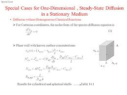 special cases for one dimensional steady state diffusion